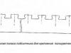 Профилированная полоса подситника